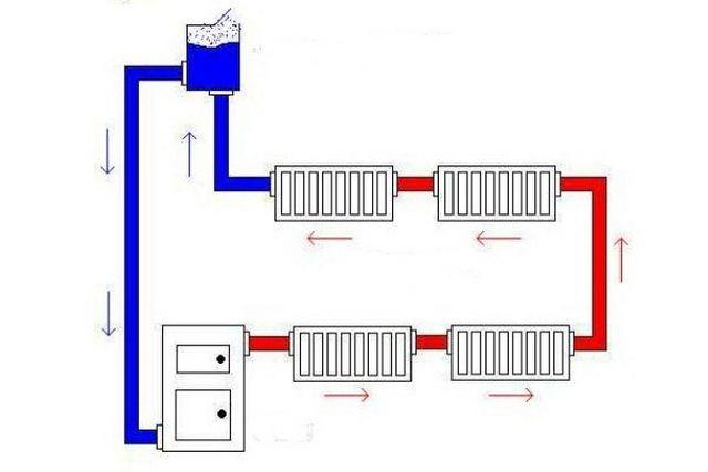 Схема монтажа отопления по ленинградской системе