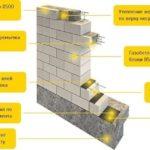 Как класть пеноблок на клей и цемент